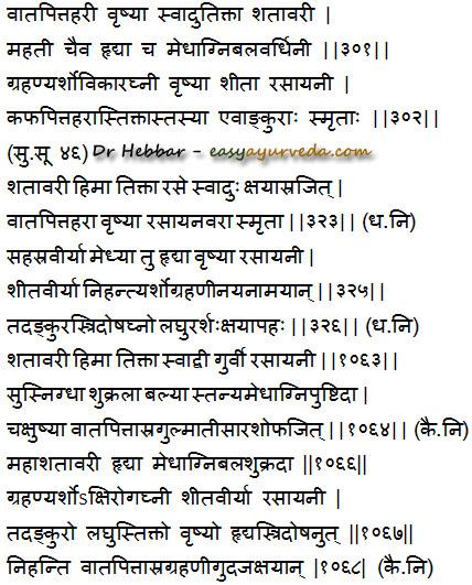 Shatavari uses