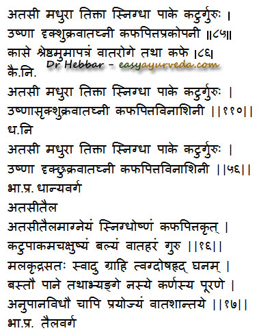 Ayurvedic Treatment Book In Hindi Pdf