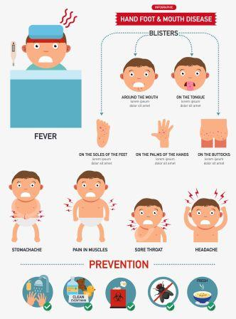 Disease Prevention