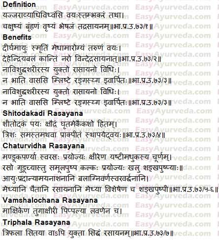 This image has an empty alt attribute; its file name is 54.Rasayanas.Bhavaprakasha.Final_.docx.jpg