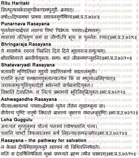 This image has an empty alt attribute; its file name is 54.Rasayanas.Bhavaprakasha.Final_.docx2_.jpg