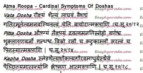 Atma Rupas of Doshas – Cardinal Symptoms Of Doshas In Diseases