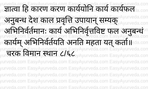 This image has an empty alt attribute; its file name is 2.DashavidhaParikshyaBhavas.Final_.jpg